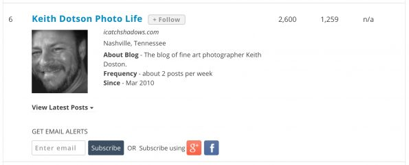 Keith Dotson Photo Life listed at number six on Feedspot's Top 75 Fine Art Photography Blogs
