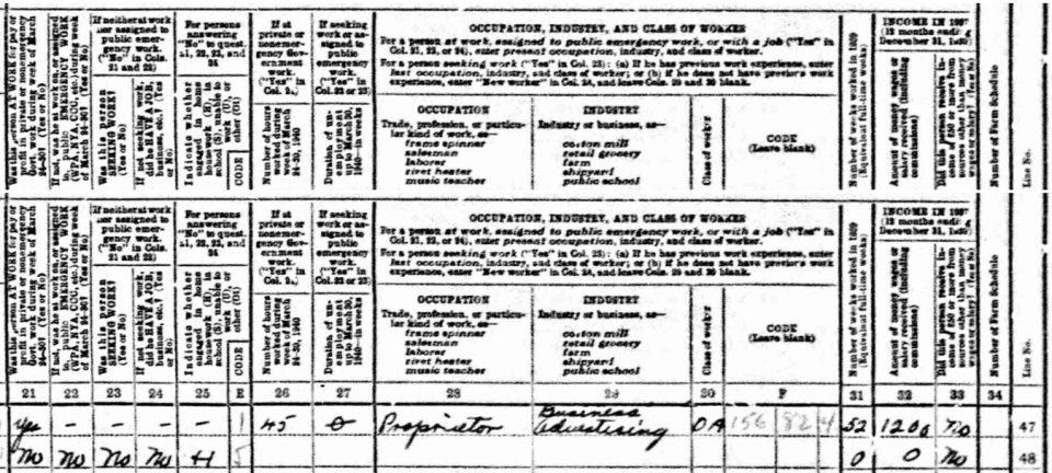 This section of Howard Vance Collum's census listing shows his annual income and indicates he was the proprietor of an ad business.